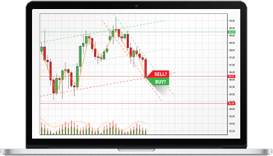 Forex Signal Buy and Sell